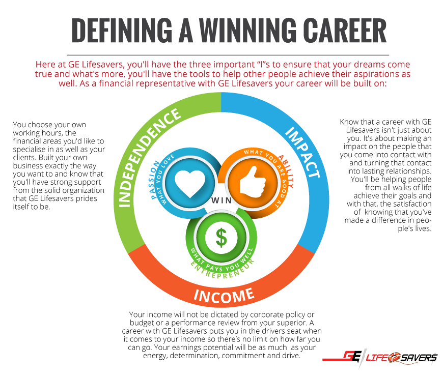winning-career-source-file-2