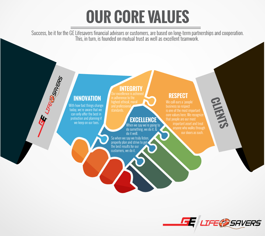 about-us-our-core-values-2